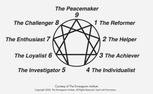 enneagram, ennea, enneatype, personality, personality types, personality test, self awareness, self growth, self help, instrospection